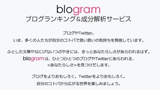 blogramとは