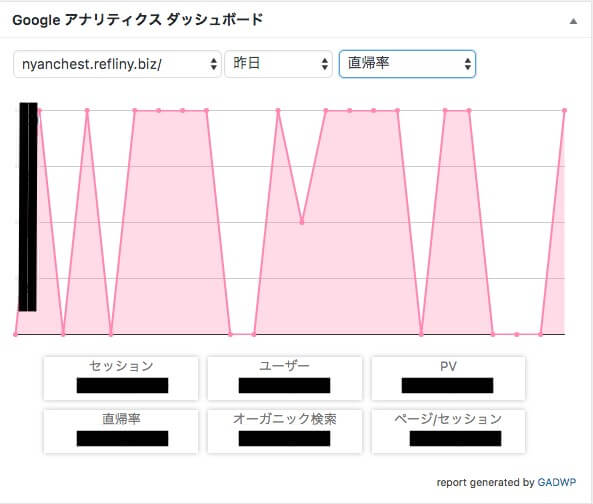 Google Analytics Dashboard for WP 9