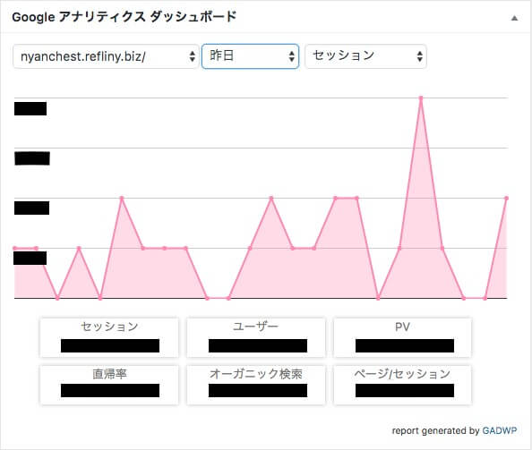 Google Analytics Dashboard for WP 6